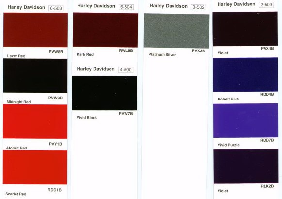 Victory Motorcycle Paint Codes