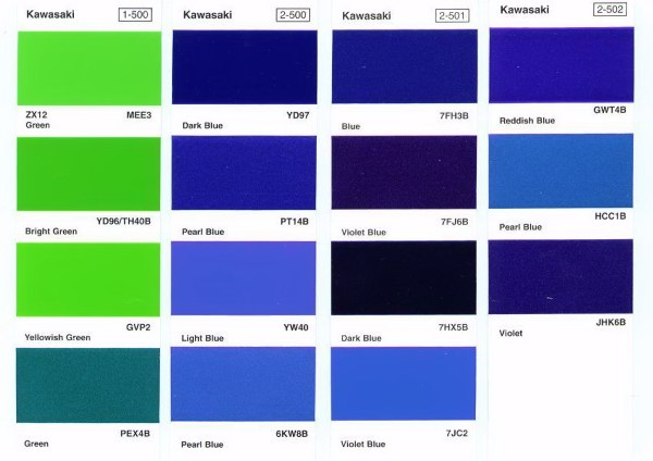 Kawasaki Motorcycle Paint Color Chart