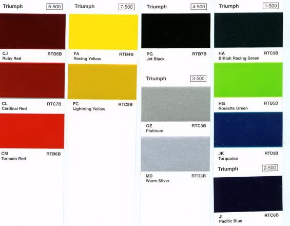 Honda Motorcycle Paint Color Code